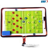 Bảng sơ đồ chiến thuật bóng đá
